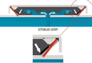 illustration to show how Straub Grip couplings work.